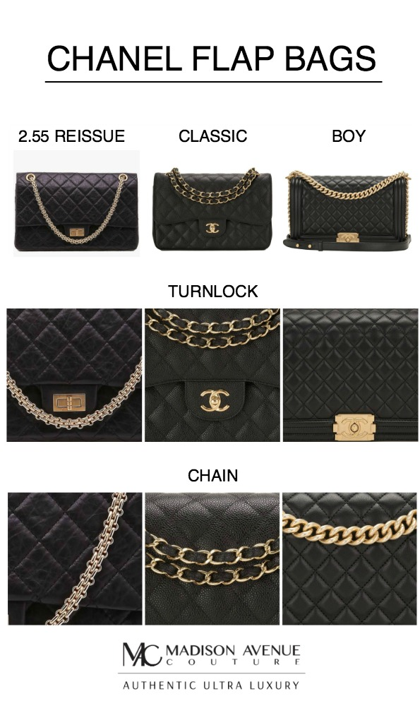 fce35ad621d018 Types of Chanel Flap Bags: 2.55 vs. Classic vs. Boy