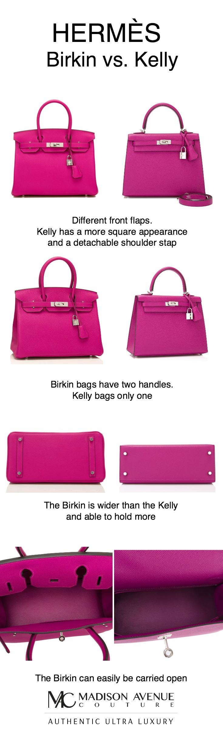 Birkin vs. Kelly bag